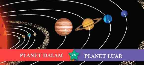 Planet dalam dan planet luar