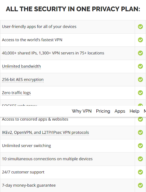 Best 5 free VPN for your Internet Privacy