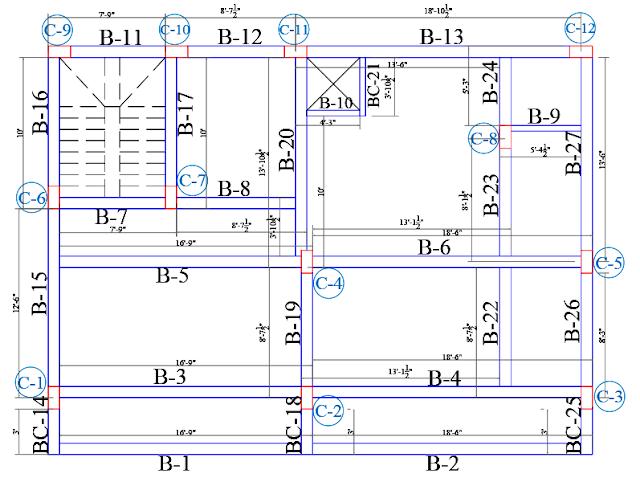 Beam grid plan