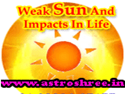 effects of weak sun and solution