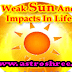 Weak Sun and impacts In Life With Remedies