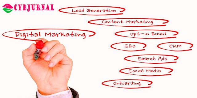 Digital Marketing in the USA
