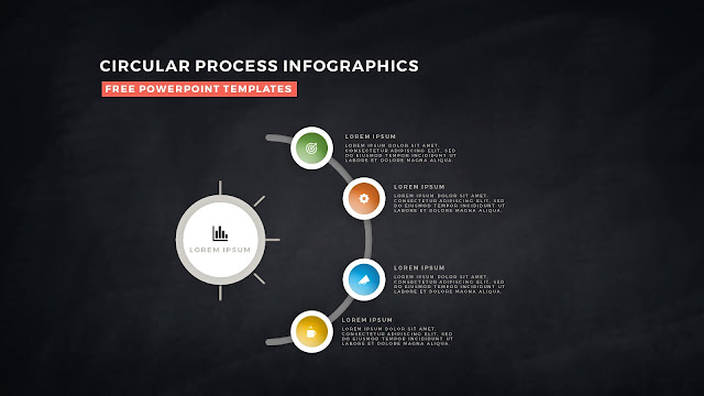 Circular Process Diagram Infographic Free PowerPoint Template Slide 4
