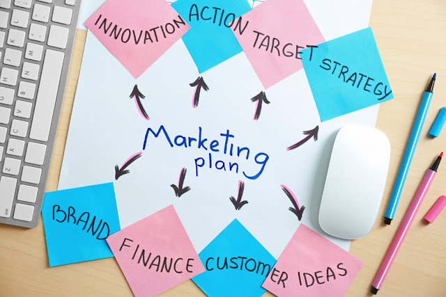 Marketing communication strategies