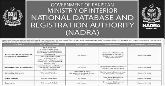 NADRA Jobs 2020 in All Over Pakistan Apply Now