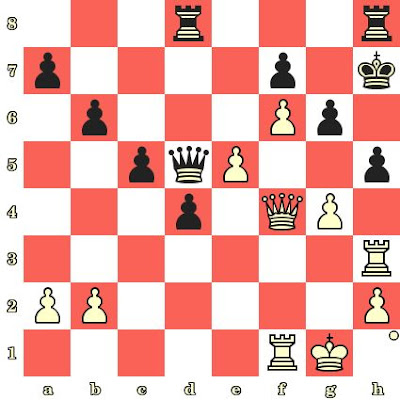 Les Blancs jouent et matent en 4 coups - Alina Kashlinskaya vs Andrey Bazyuk, Moscou, 2008