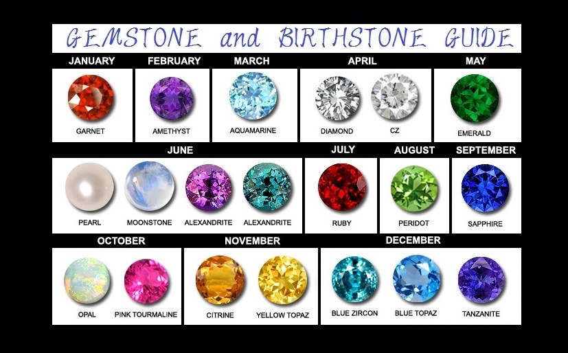 birthstones ii discover your birthstone color by month