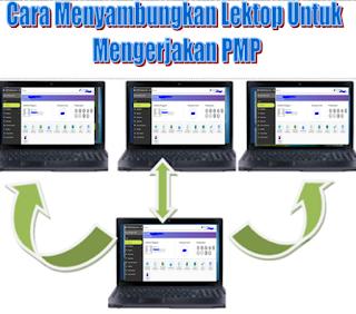 http://www.basirin.com/2016/10/cara-menyambungkan-lektop-yang-satu.html