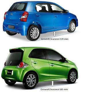 Toyota etios valco vs honda brio