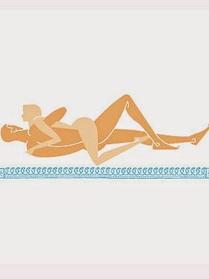 Những tư thế sex cuối tuần cho vợ chồng cùng lên đỉnh