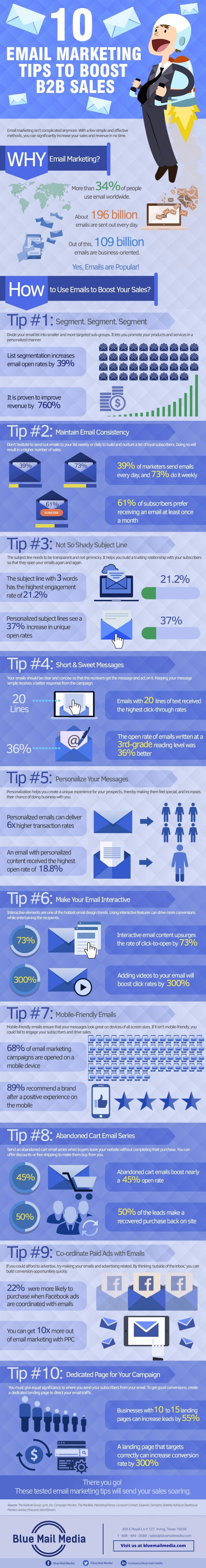 10 Email Marketing Tips to Boost B2B Sales #infographic