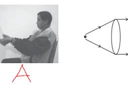 Pengertian Hipermetropi dan Contoh Soal Hipermetropi