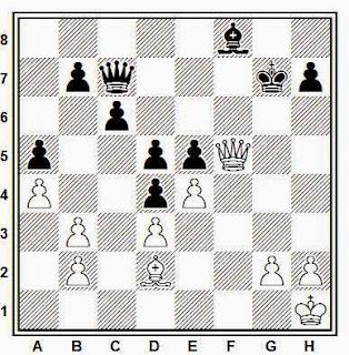 Posición de la partida de ajedrez O'Donnell - Mastroukus (Toronto, 1989)