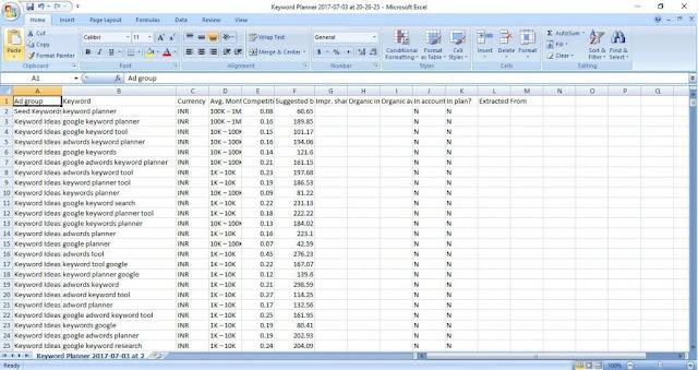 adwords keyword planner