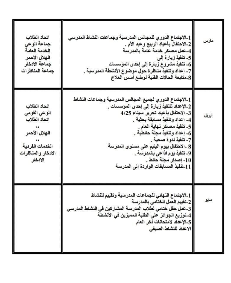 خطة التربية الاجتماعية للعام الدراسي 2019 / 2020 8
