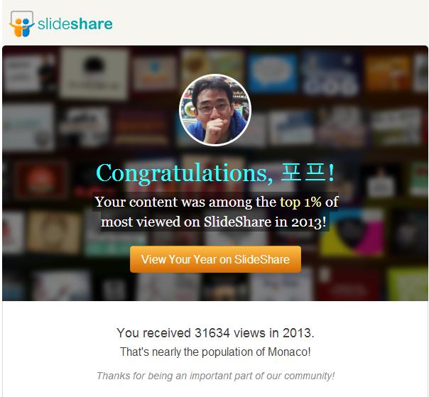 top 1% slideshare