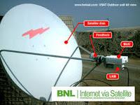 Cara Tracking Frekuensi Terkuat Channel Satelit Parabola Garis Bujur Beam APSTAR 6 KU Band 2020
