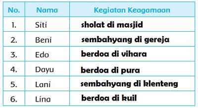 kegiatan keagamaan Siti dan teman-temannya www.simplenews.me