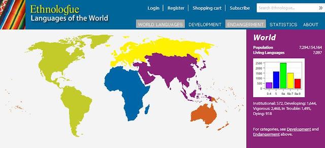 Les llengües del món