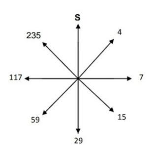 contoh soalan matematik jurutera j41