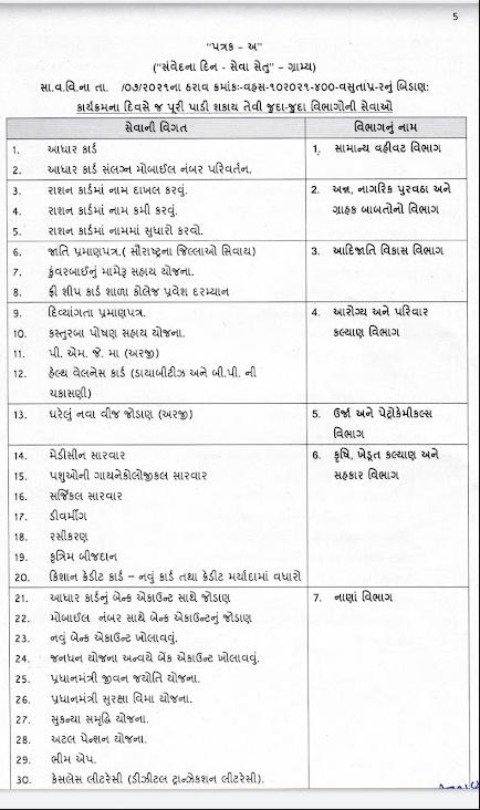 https://www.bhaveshsuthar.in/2021/08/gujarat-seva-setu-programme-2021.html