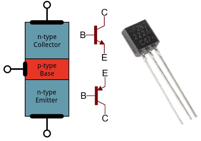 Pengertian Transistor - Jenis - Fungsi dan Cara Kerja Transistor