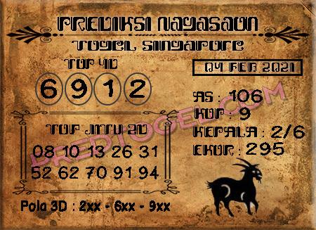 Pred Nagasaon SGP Kamis 04 Februari 2021