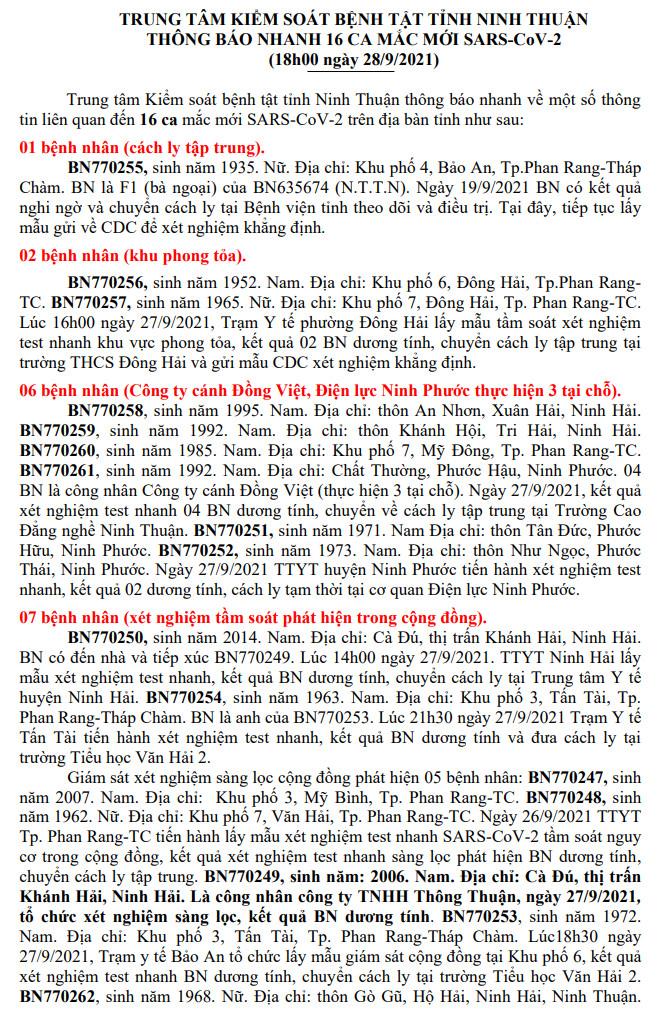 Ngày 28-9 Ninh Thuận ghi nhận 16 ca mắc Covid-19 mới trên địa bàn tỉnh