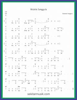 not angka wulele sanggula lagu daerah sulawesi tenggara