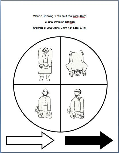 A Muslim Child is Born: Positions of the Salat Activity
