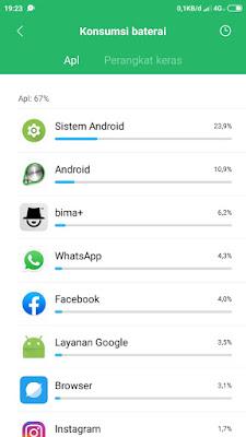 Cara Mengetahui Aplikasi Boros Baterai di Android Tanpa ROOT Lengkap - hostze.net