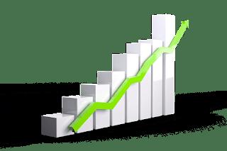 Stabilitas Keuangan Pembiayaan Islam