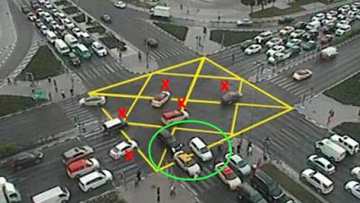 yellow box junction salah