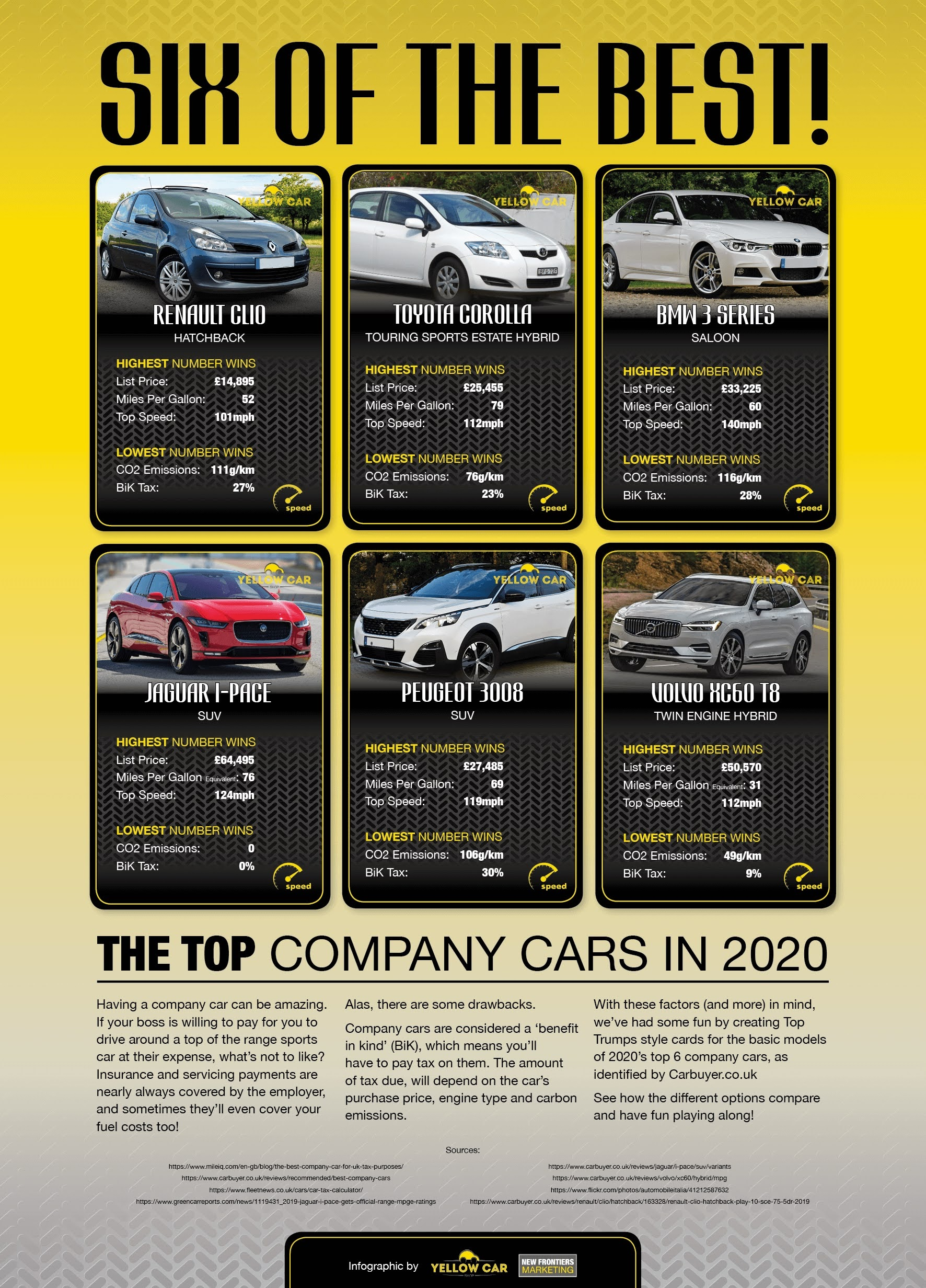6-top-company-cars-for-2020-infographic