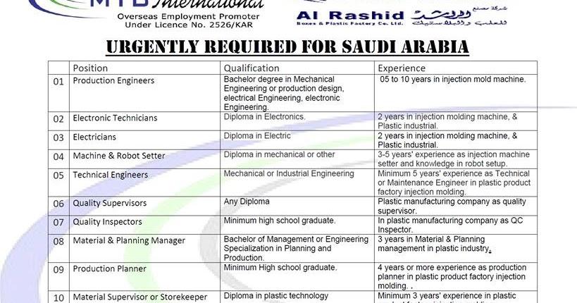 Al-Rashid Trading & Contracting Company Saudi Arabia Jobs - Latest