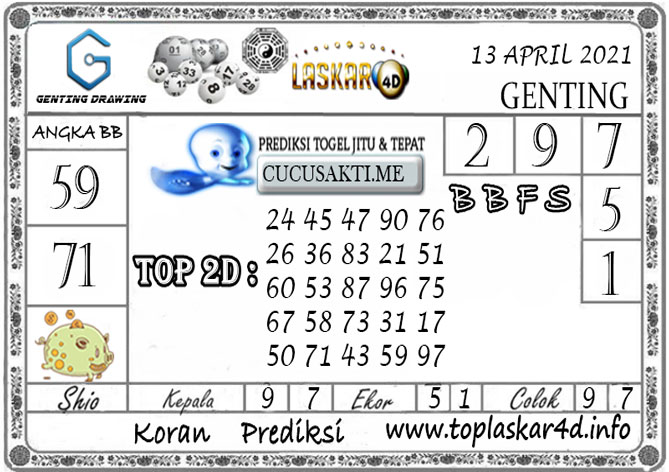 Prediksi GENTING DRAWING LASKAR4D 13 APRIL 2021