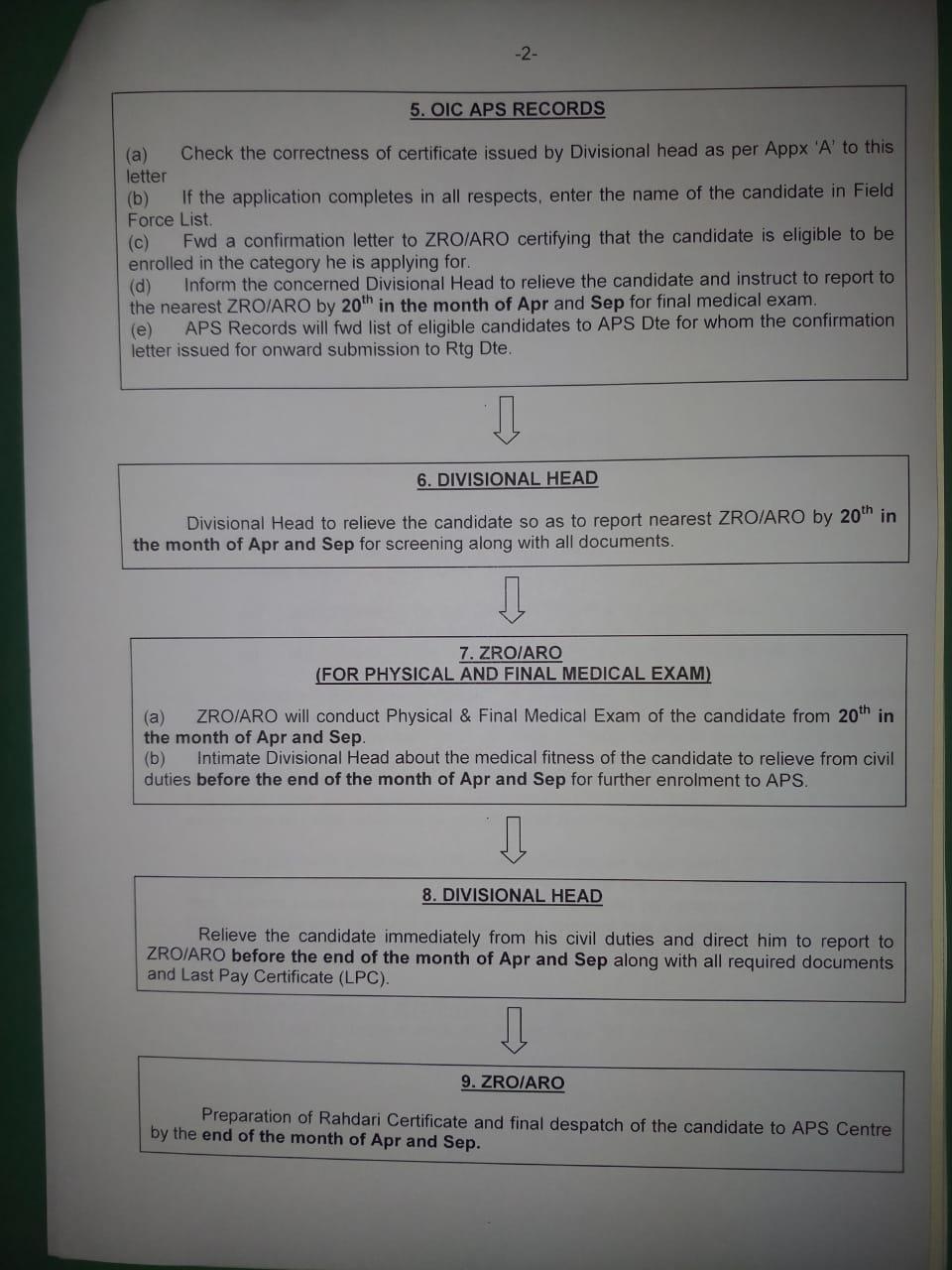 Deputation to APS