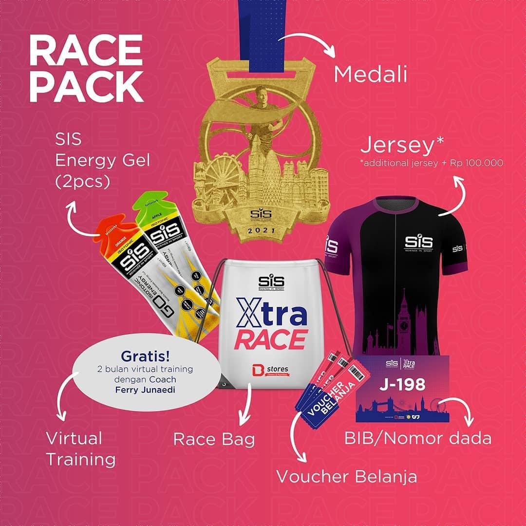 Racepack - SIS X-tra Race Virtual Edition • 2021