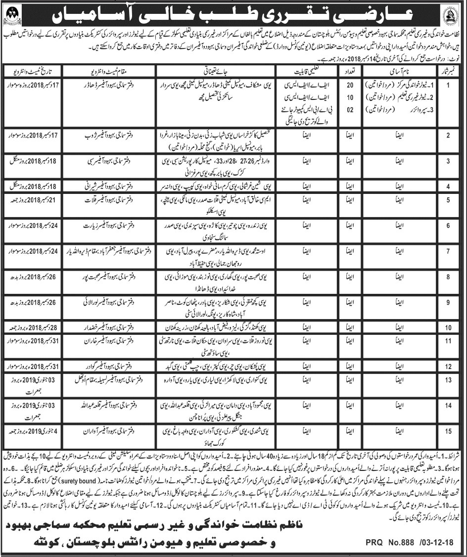 Jobs Vacncies In Balochistan Education Department 04 December 2018