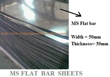 MS flat sheets
