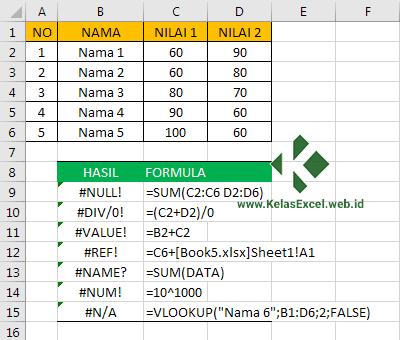 Contoh Pesan Error pada Rumus Excel