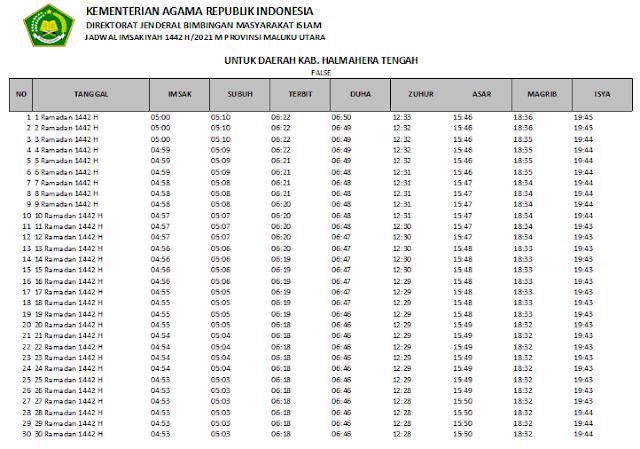 Jadwal Imsakiyah Ramadhan 1442 H Kabupaten Halmahera Tengah, Provinsi Maluku Utara