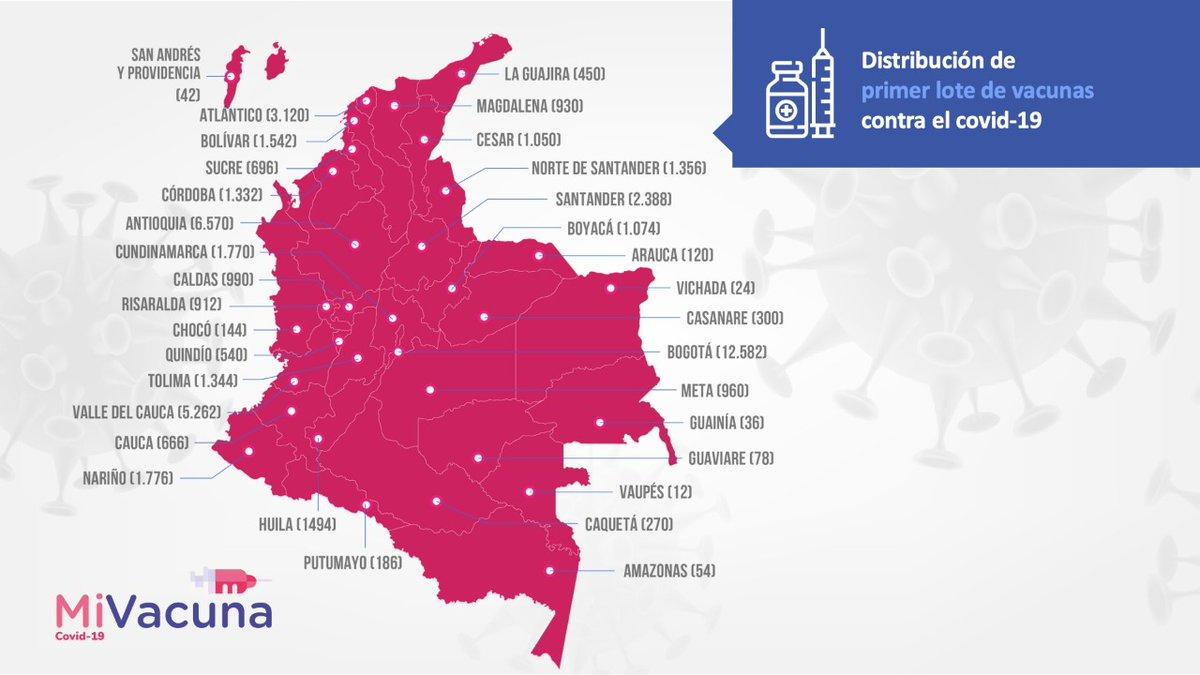 hoyennoticia.com, Vacunas Covid-19 llegaron a Riohacha