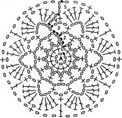 shema-vyazaniya-motiva