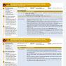 SOP Perintah Kawalan Pergerakan Bersyarat (PKPB) 13 Jan - 26 Jan 2021