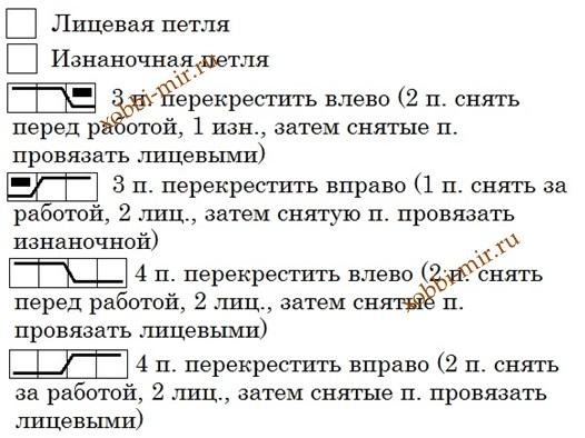 uzori s perepleteniyami arani dlya vyazaniya spicami so shemoi uzora i opisaniem vyazaniya uzora