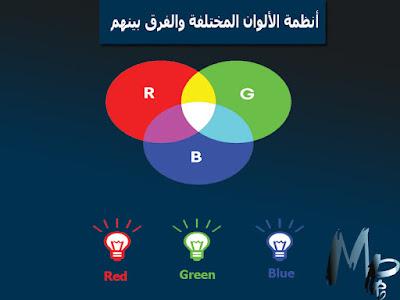 أنظمة الألوان والفرق بينهم color mode
