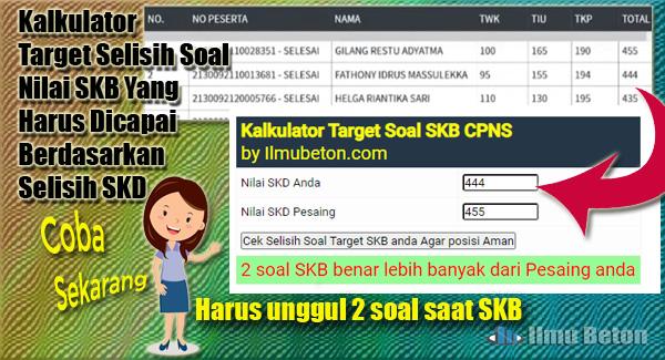 Kalkulator Target Selisih Soal Nilai SKB Yang Harus Dicapai Berdasarkan Selisih Hasil SKD