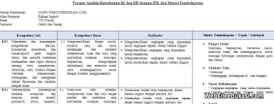KI KD Bahasa Inggris Kelas 7 K13 Revisi Terbaru
