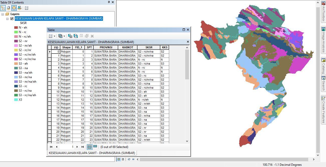 Shapefile Peta Kesesuaian Lahan untuk Pertanian Indonesia